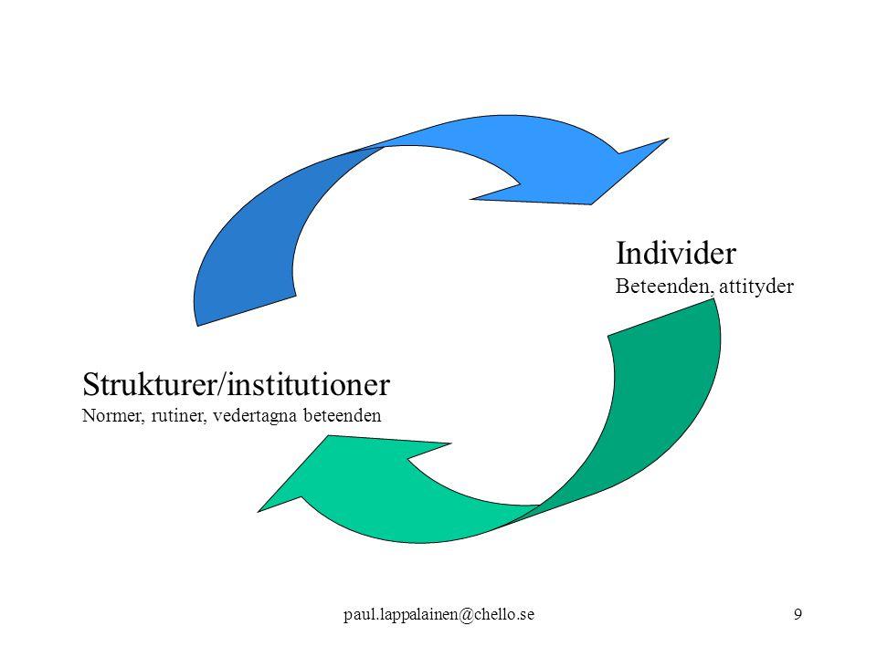 paul.lappalainen@chello.se9 Strukturer/institutioner Normer, rutiner, vedertagna beteenden Individer Beteenden, attityder
