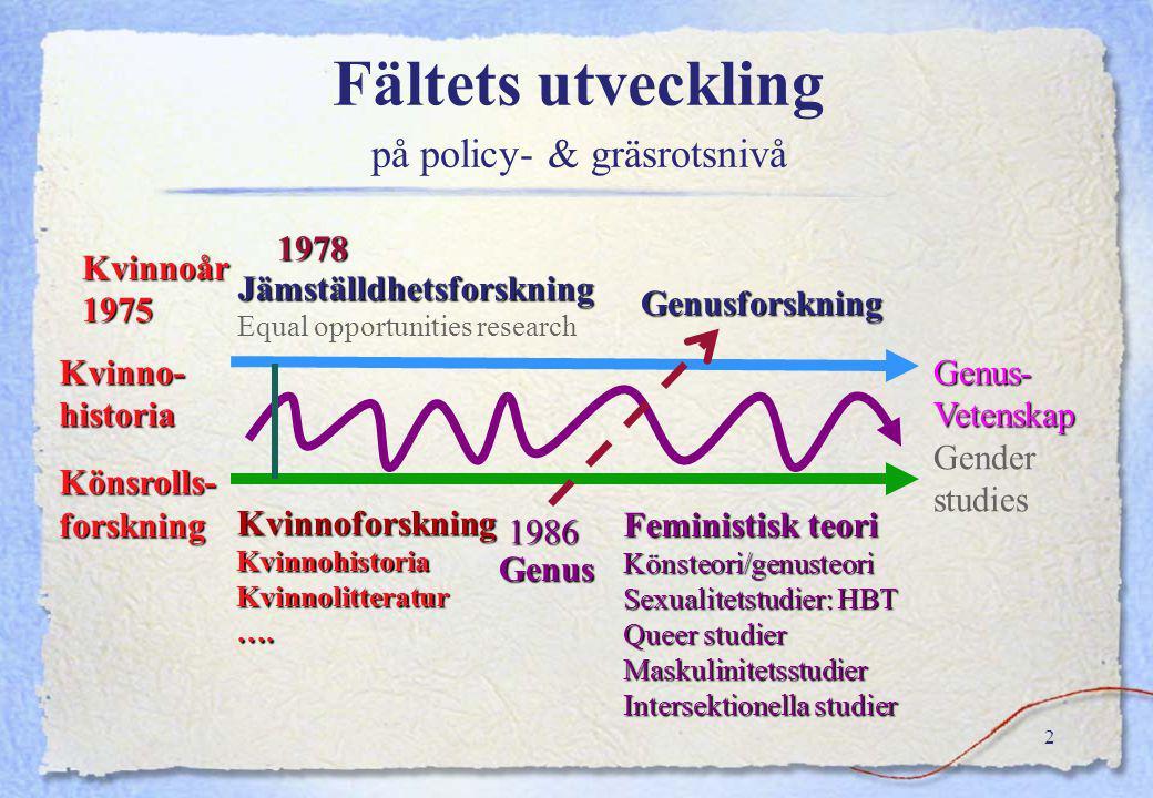 Ulla M Holm ulla.holm@wmst.gu.se http://hum.gu.se/institutioner/genusvetenskap/ Från könsroller till queer och…? termer i och om ett FoU-fält i utveck