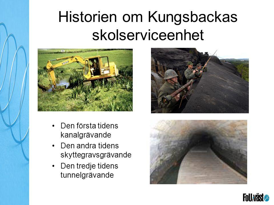 Historien om Kungsbackas skolserviceenhet •Den första tidens kanalgrävande •Den andra tidens skyttegravsgrävande •Den tredje tidens tunnelgrävande