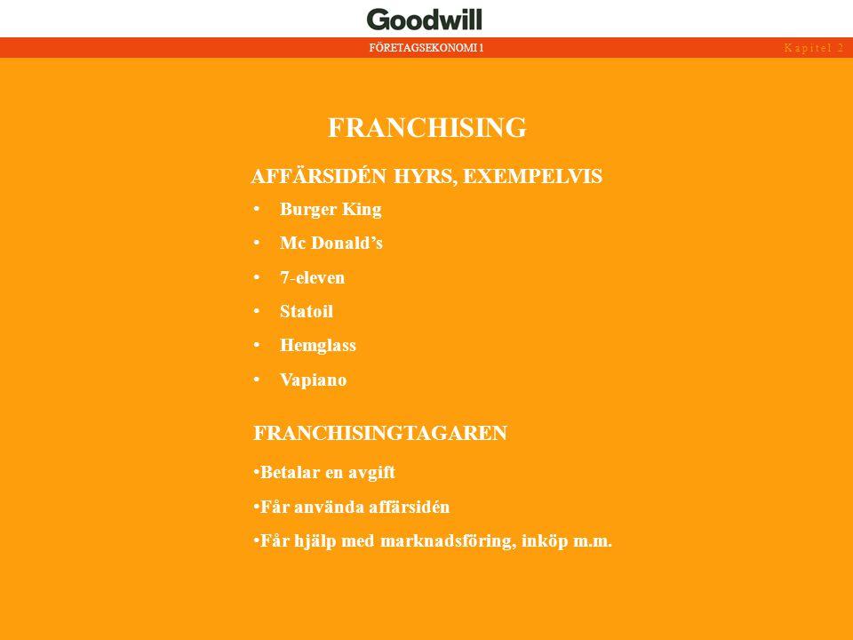 AFFÄRSIDÉN HYRS, EXEMPELVIS FRANCHISING FRANCHISINGTAGAREN • Betalar en avgift • Får använda affärsidén • Får hjälp med marknadsföring, inköp m.m. FÖR