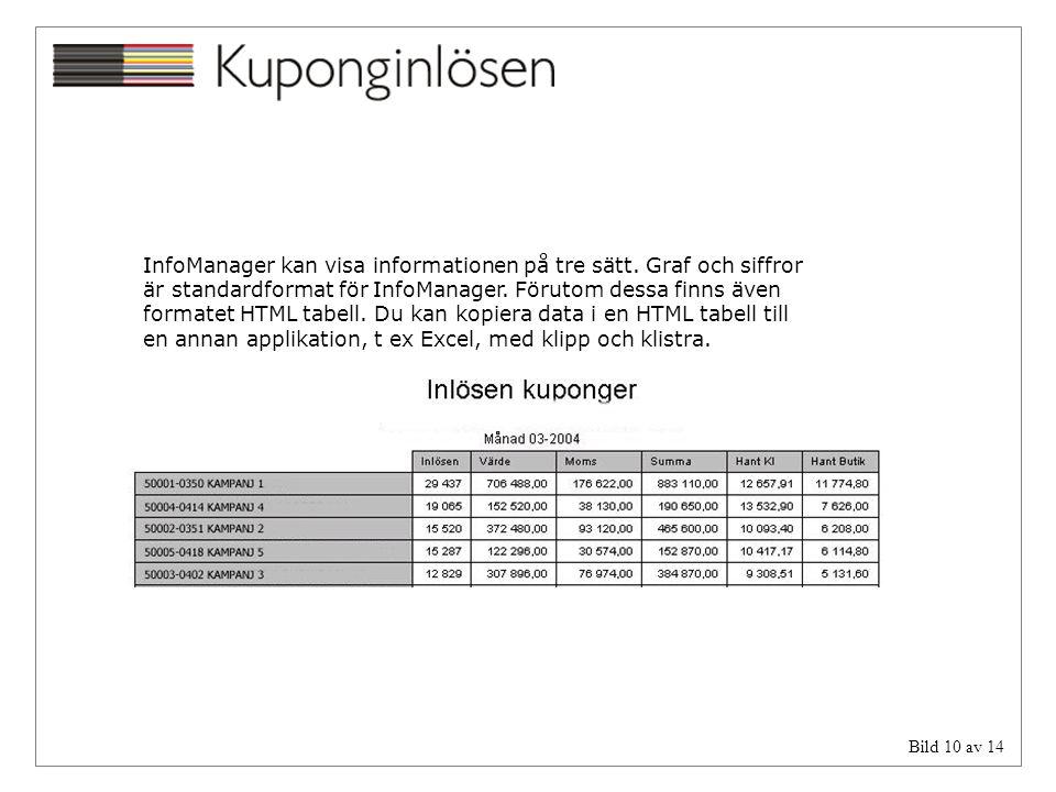 Bild 10 av 14 InfoManager kan visa informationen på tre sätt. Graf och siffror är standardformat för InfoManager. Förutom dessa finns även formatet HT