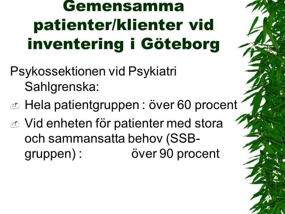 Gemensamma patienter/klienter vid inventering i Göteborg Psykossektionen vid Psykiatri Sahlgrenska:  Hela patientgruppen : över 60 procent  Vid enhe