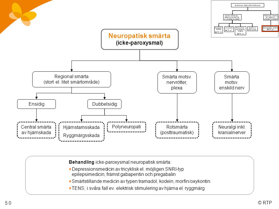 © RTP Neuropatisk smärta (icke-paroxysmal) EnsidigDubbelsidig Regional smärta (stort el.