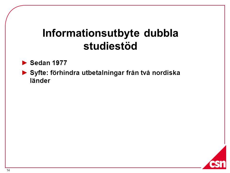 14 Informationsutbyte dubbla studiestöd ►Sedan 1977 ►Syfte: förhindra utbetalningar från två nordiska länder