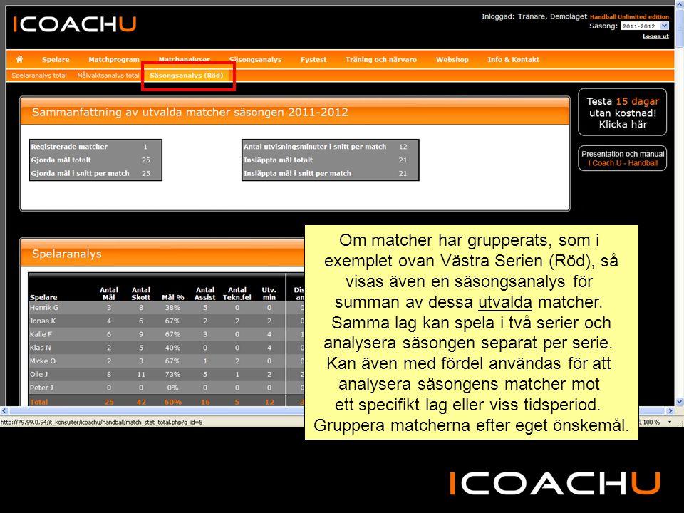 Om matcher har grupperats, som i exemplet ovan Västra Serien (Röd), så visas även en säsongsanalys för summan av dessa utvalda matcher. Samma lag kan