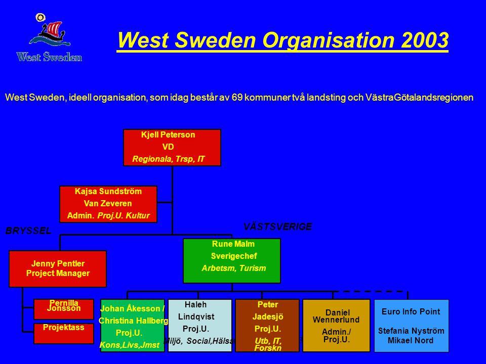 Stiklestadkonferansen 08.05.03 West Sweden Organisation 2003 West Sweden, ideell organisation, som idag består av 69 kommuner två landsting och Västra