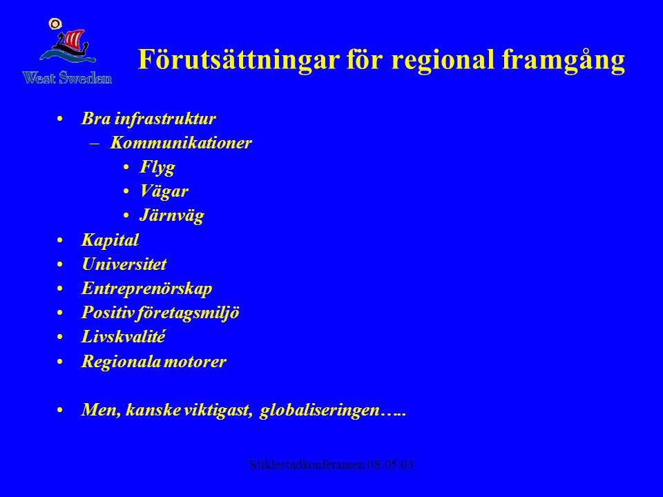 Stiklestadkonferansen 08.05.03 Förutsättningar för regional framgång •Bra infrastruktur –Kommunikationer •Flyg •Vägar •Järnväg •Kapital •Universitet •