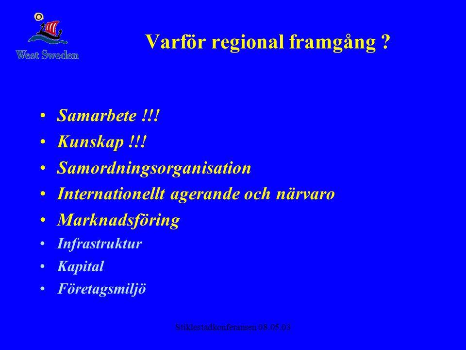 Stiklestadkonferansen 08.05.03 Varför regional framgång ? •Samarbete !!! •Kunskap !!! •Samordningsorganisation •Internationellt agerande och närvaro •