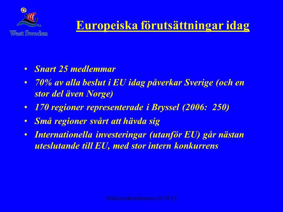 Stiklestadkonferansen 08.05.03 Europeiska förutsättningar idag •Snart 25 medlemmar •70% av alla beslut i EU idag påverkar Sverige (och en stor del äve