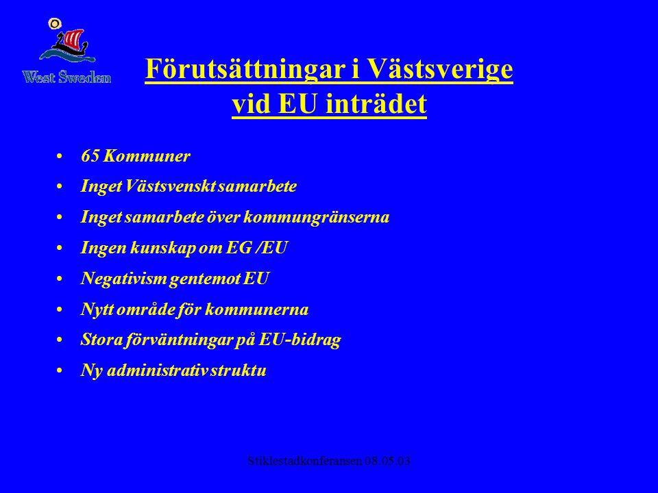 Stiklestadkonferansen 08.05.03 Förutsättningar i Västsverige vid EU inträdet •65 Kommuner •Inget Västsvenskt samarbete •Inget samarbete över kommungrä