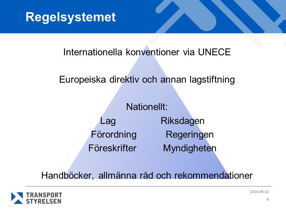 Regelsystemet Internationella konventioner via UNECE Europeiska direktiv och annan lagstiftning Nationellt: LagRiksdagen FörordningRegeringen FöreskrifterMyndigheten Handböcker,allmänna råd och rekommendationer 2014-06-21 6