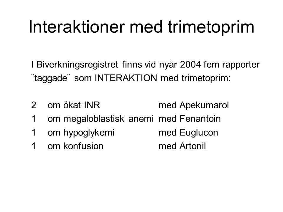 Interaktioner med trimetoprim I Biverkningsregistret finns vid nyår 2004 fem rapporter ¨taggade¨ som INTERAKTION med trimetoprim: 2 om ökat INR med Ap
