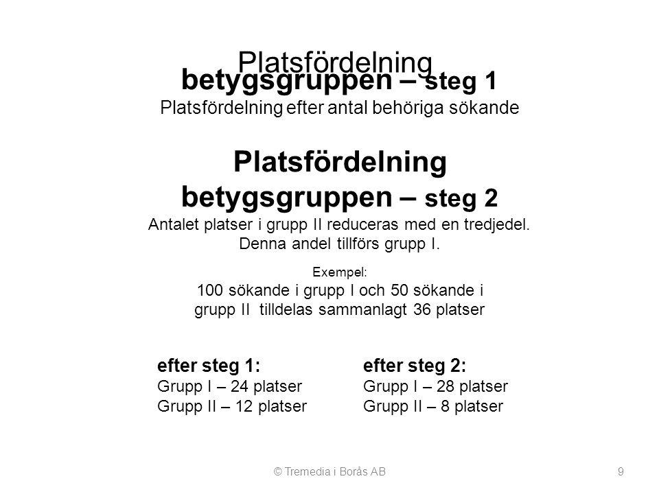 © Tremedia i Borås AB9 betygsgruppen – steg 1 Platsfördelning efter antal behöriga sökande Platsfördelning betygsgruppen – steg 2 Antalet platser i gr