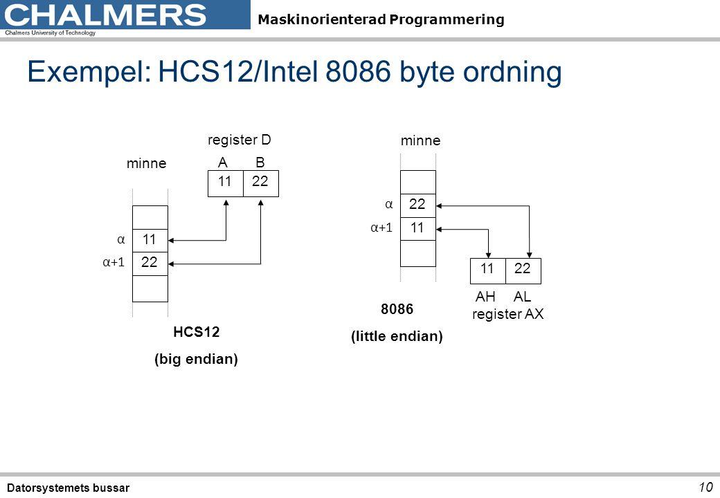 Maskinorienterad Programmering Exempel: HCS12/Intel 8086 byte ordning Datorsystemets bussar 10 HCS12 (big endian) 11 α α+1 minne register D A 22 B 11