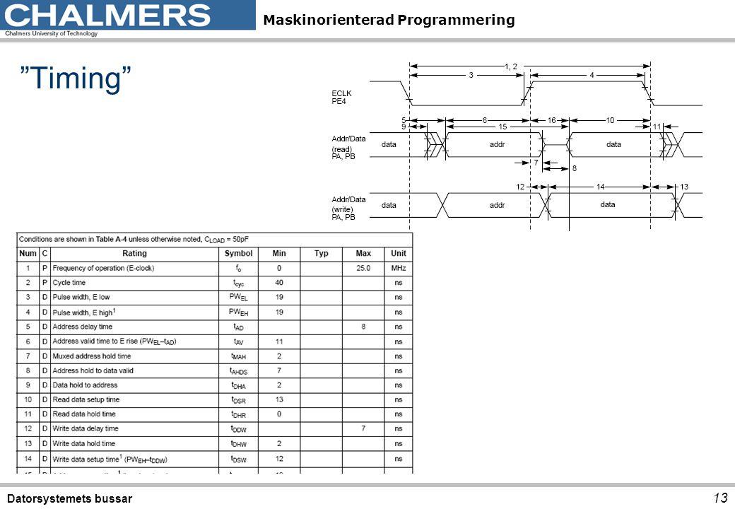 """Maskinorienterad Programmering """"Timing"""" Datorsystemets bussar 13"""