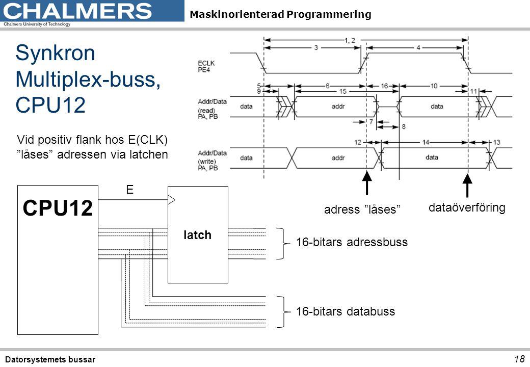 """Maskinorienterad Programmering Synkron Multiplex-buss, CPU12 Datorsystemets bussar 18 CPU12 latch Vid positiv flank hos E(CLK) """"låses"""" adressen via la"""