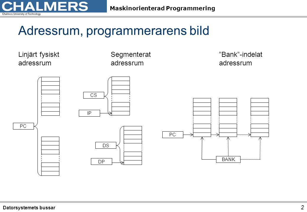 """Maskinorienterad Programmering Adressrum, programmerarens bild 2 Datorsystemets bussar Linjärt fysiskt adressrum Segmenterat adressrum """"Bank""""-indelat"""