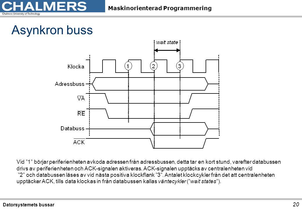 """Maskinorienterad Programmering Datorsystemets bussar 20 Asynkron buss Vid """"1"""" börjar periferienheten avkoda adressen från adressbussen, detta tar en k"""