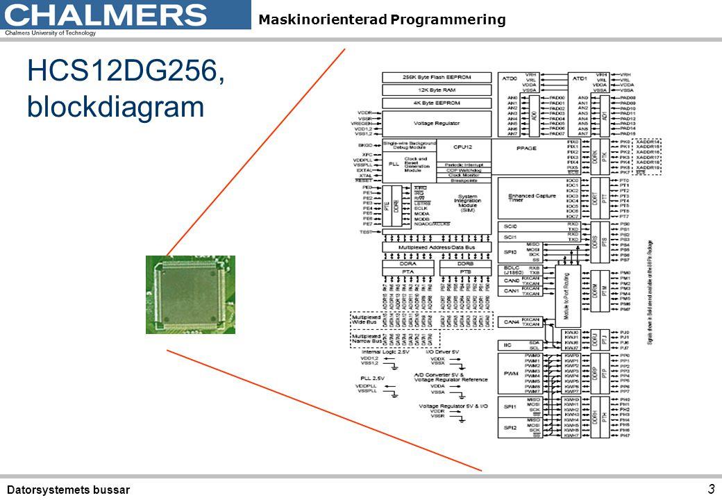 Maskinorienterad Programmering Multiplex Datorsystemets bussar 14 A/D 0 A/D 1 A/D 2 A/D 3 A/D 4 A/D 5 A/D 6 A/D 7 A/D Kombinerad Adressbuss/ Databuss, 8 bitar Styrsignal, Adress eller Data 16 bitar adress 8 bitar data 8 bitar fysisk buss