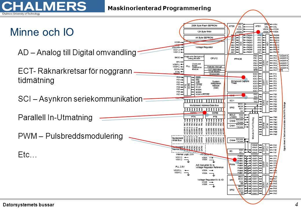 Maskinorienterad Programmering Multiplex Datorsystemets bussar 15 Data Klocka Busscykel Buss A/D Data Adress 16 bitar adress 8 bitar data 16 bitar fysisk buss A0/D 0 A1/D 1 A2/D 2 A3/D 3 A4/D 4 A5/D 5 A6/D 6 A7/D 7 A8 A9 A10 A11 A12 A13 A14 A15 A/D Kombinerad Adressbuss Låg /Databuss, 8 bitar Styrsignal, Adress eller Data Adressbuss hög 8 bitar