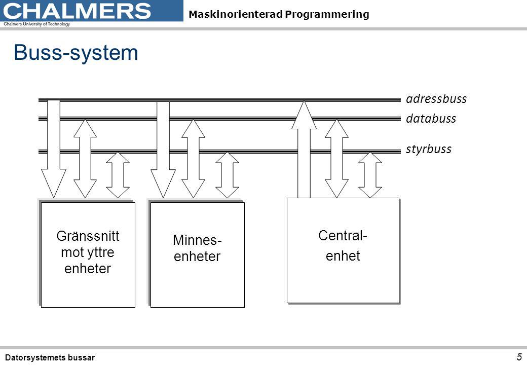 Maskinorienterad Programmering Datorsystemets bussar 16 Multiplex 16 bitar adress 16 bitar data 16 bitar fysisk buss A0/D 0 A1/D 1 A2/D 2 A3/D 3 A4/D 4 A5/D 5 A6/D 6 A7/D 7 A8/D8 A9/D9 A10/D10 A11/D11 A12/D12 A13/D13 A14/D14 A15/D15 A/D Kombinerad Adressbuss /Databuss, 16 bitar Styrsignal, Adress eller Data Data Klocka Busscykel Buss A/D Data Adress