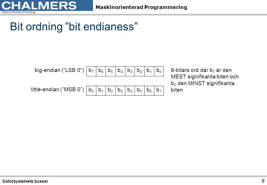 Maskinorienterad Programmering Byte ordning Datorsystemets bussar 9 α+n LSB MSB α minne register little-endian byte ordningbig-endian byte ordning MSB LSB α α+n minne register