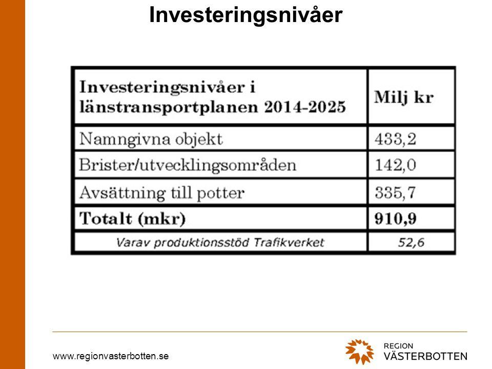 www.regionvasterbotten.se Investeringsnivåer
