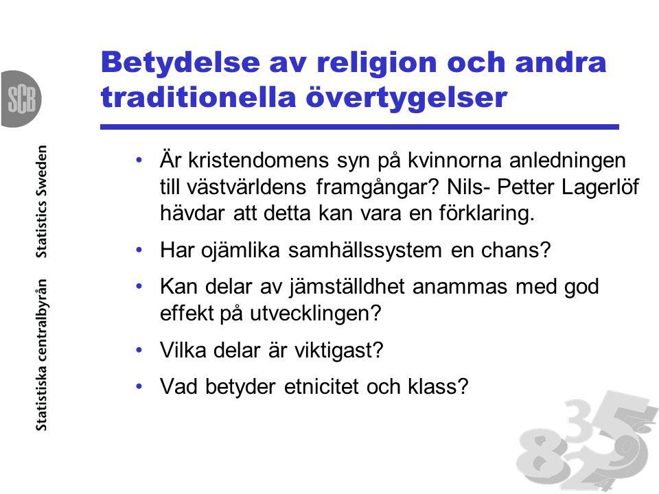 Betydelse av religion och andra traditionella övertygelser •Är kristendomens syn på kvinnorna anledningen till västvärldens framgångar? Nils- Petter L