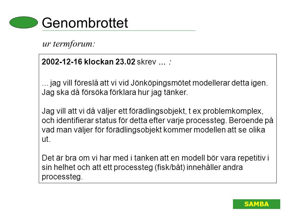 Genombrottet SAMBA 2002-12-16 klockan 23.02 skrev … :... jag vill föreslå att vi vid Jönköpingsmötet modellerar detta igen. Jag ska då försöka förklar