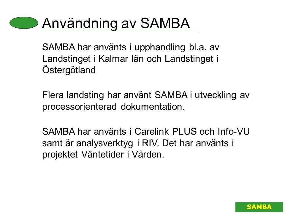 Användning av SAMBA SAMBA SAMBA har använts i upphandling bl.a. av Landstinget i Kalmar län och Landstinget i Östergötland Flera landsting har använt