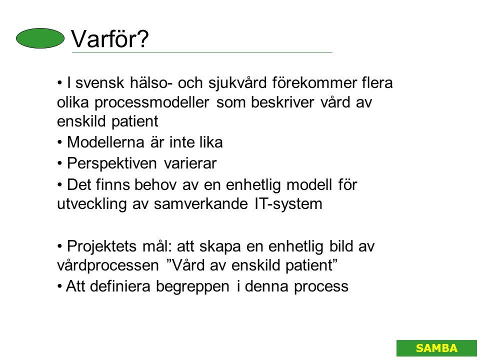 Varför? SAMBA • I svensk hälso- och sjukvård förekommer flera olika processmodeller som beskriver vård av enskild patient • Modellerna är inte lika •