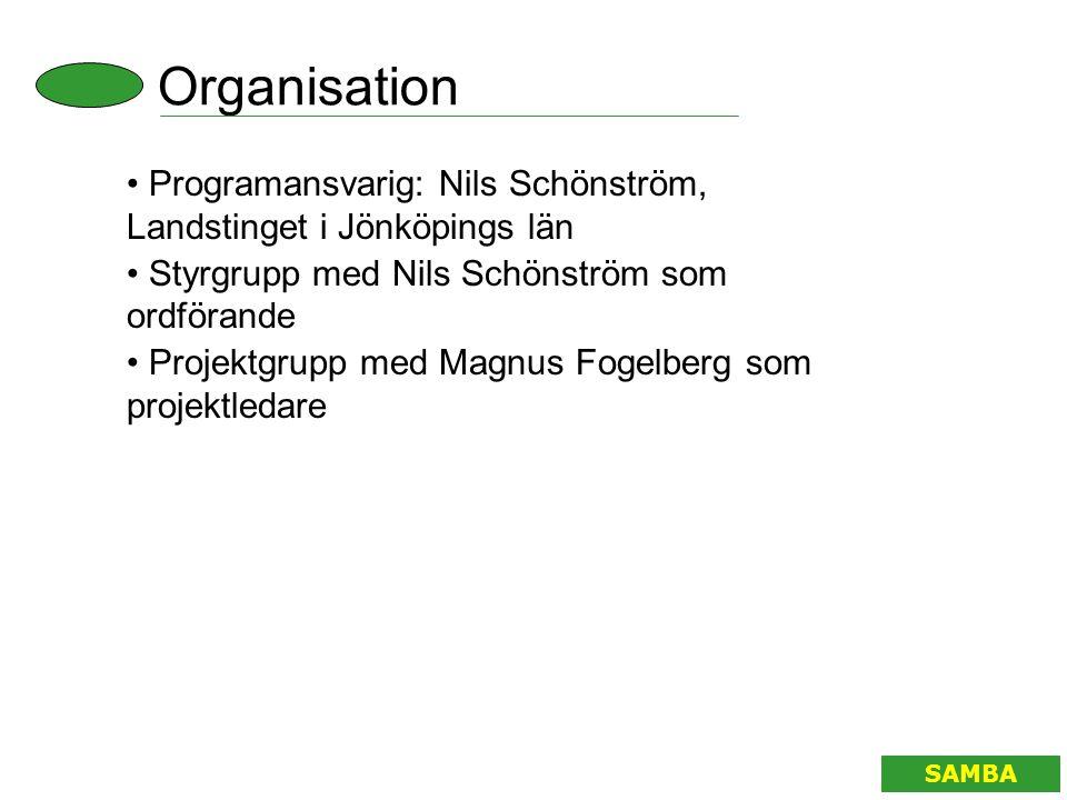 Organisation SAMBA • Programansvarig: Nils Schönström, Landstinget i Jönköpings län • Styrgrupp med Nils Schönström som ordförande • Projektgrupp med