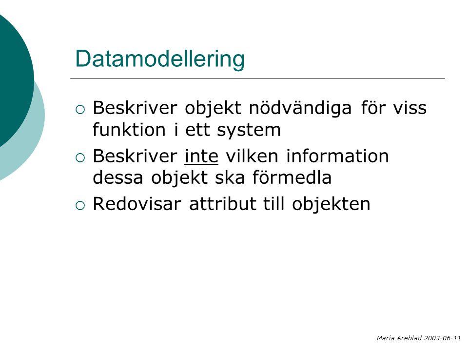 Datamodellering  Beskriver objekt nödvändiga för viss funktion i ett system  Beskriver inte vilken information dessa objekt ska förmedla  Redovisar