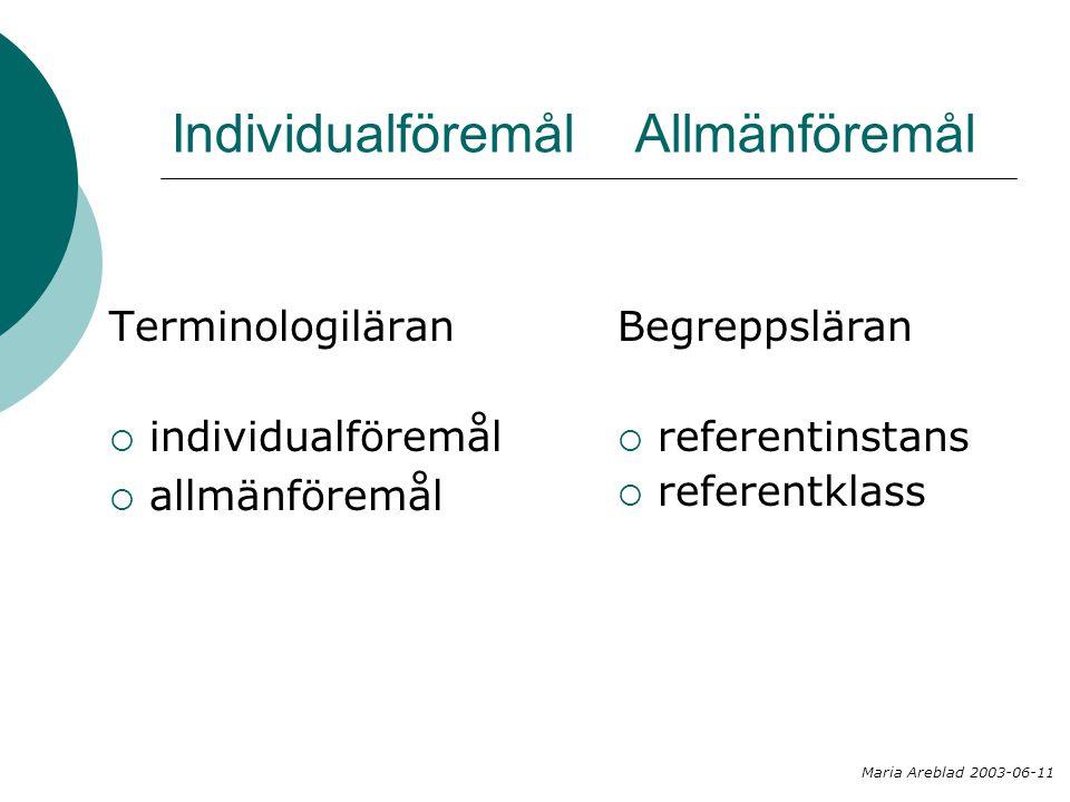 Individualföremål Allmänföremål Terminologiläran  individualföremål  allmänföremål Maria Areblad 2003-06-11 Begreppsläran  referentinstans  refere