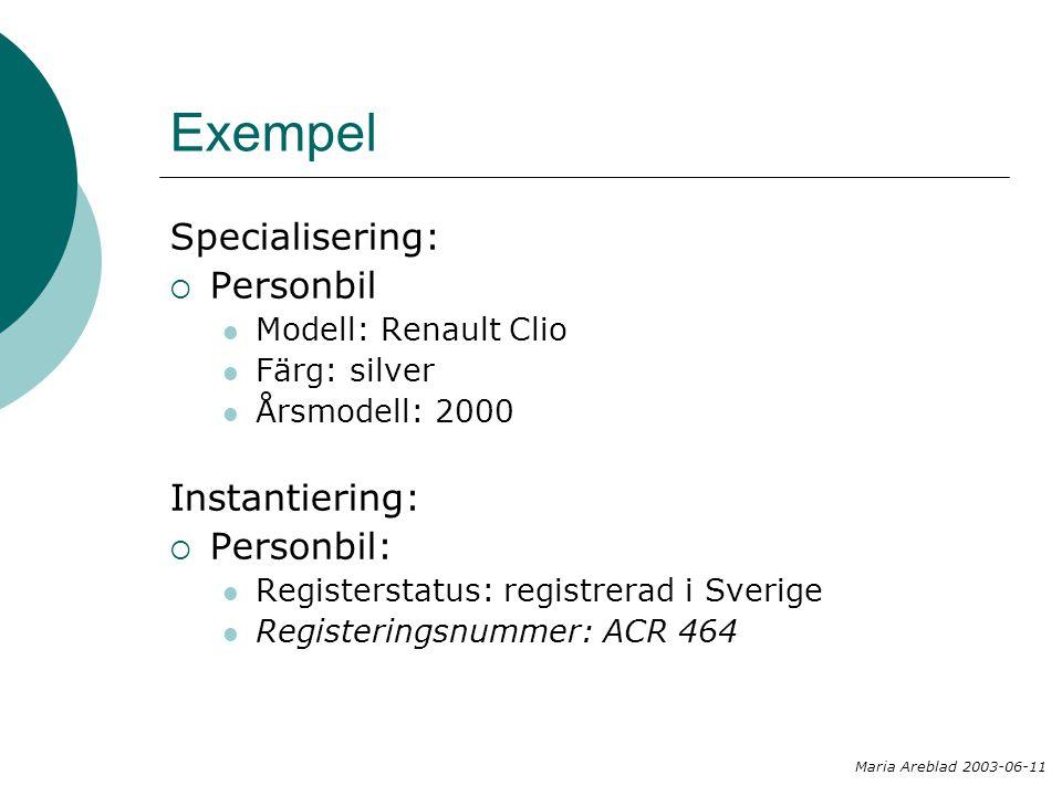 Exempel Specialisering:  Personbil  Modell: Renault Clio  Färg: silver  Årsmodell: 2000 Instantiering:  Personbil:  Registerstatus: registrerad