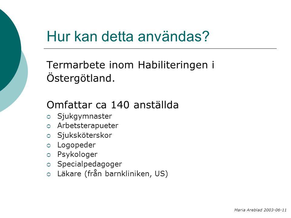 Hur kan detta användas? Termarbete inom Habiliteringen i Östergötland. Omfattar ca 140 anställda  Sjukgymnaster  Arbetsterapueter  Sjuksköterskor 