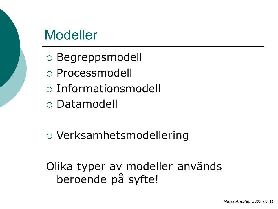 Begreppsmodellering  Beskriver inte ett flöde  Beskriver samband mellan de olika begreppen  Varje begrepp är unikt och har unika kännetecken Maria Areblad 2003-06-11