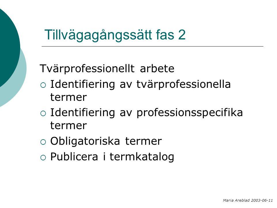 Tillvägagångssätt fas 2 Maria Areblad 2003-06-11 Tvärprofessionellt arbete  Identifiering av tvärprofessionella termer  Identifiering av professions