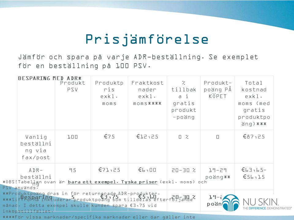 Prisjämförelse Jämför och spara på varje ADR-beställning. Se exemplet för en beställning på 100 PSV. BESPARING MED ADR* *OBS!Tabellen ovan är bara ett