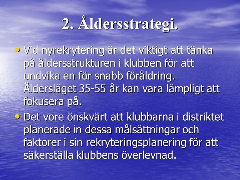 2. Åldersstrategi.