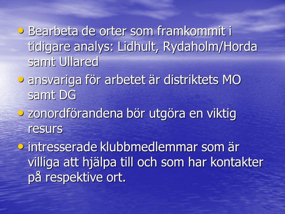 • Bearbeta de orter som framkommit i tidigare analys: Lidhult, Rydaholm/Horda samt Ullared • ansvariga för arbetet är distriktets MO samt DG • zonordförandena bör utgöra en viktig resurs • intresserade klubbmedlemmar som är villiga att hjälpa till och som har kontakter på respektive ort.