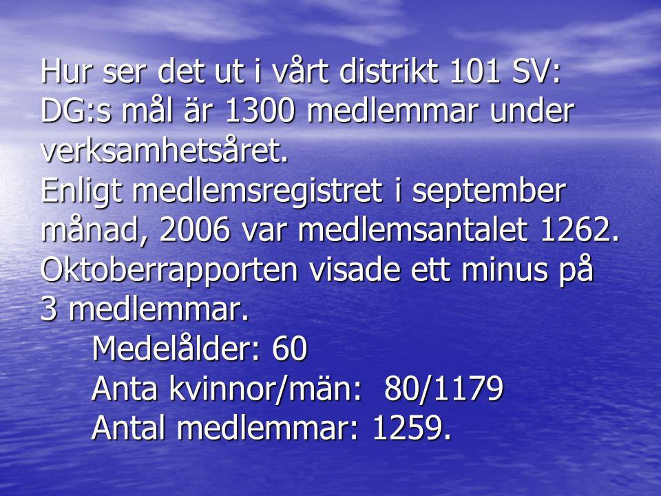 Hur ser det ut i vårt distrikt 101 SV: DG:s mål är 1300 medlemmar under verksamhetsåret.