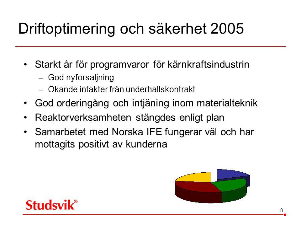 8 Driftoptimering och säkerhet 2005 •Starkt år för programvaror för kärnkraftsindustrin –God nyförsäljning –Ökande intäkter från underhållskontrakt •G