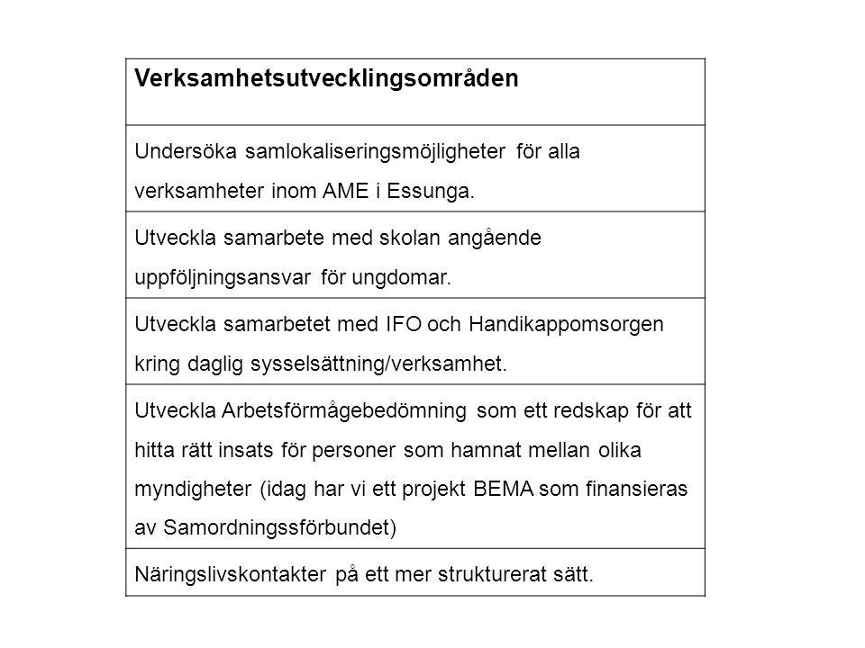 Verksamhetsutvecklingsområden Undersöka samlokaliseringsmöjligheter för alla verksamheter inom AME i Essunga. Utveckla samarbete med skolan angående u