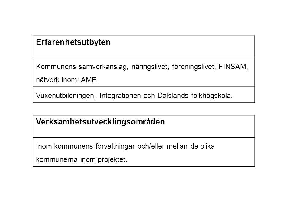Erfarenhetsutbyten Kommunens samverkanslag, näringslivet, föreningslivet, FINSAM, nätverk inom: AME, Vuxenutbildningen, Integrationen och Dalslands fo