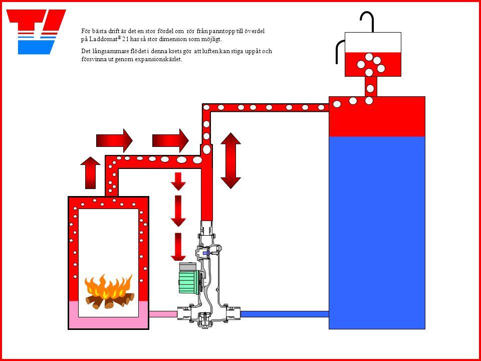 På anläggningar med mindre rördimension får man ett snabbare flöde och det är stor risk att luft följer med ner i pumpen och gör att denna får sämre kapacitet.