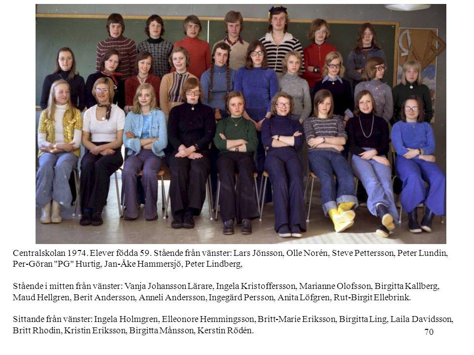 70 Centralskolan 1974. Elever födda 59. Stående från vänster: Lars Jönsson, Olle Norén, Steve Pettersson, Peter Lundin, Per-Göran