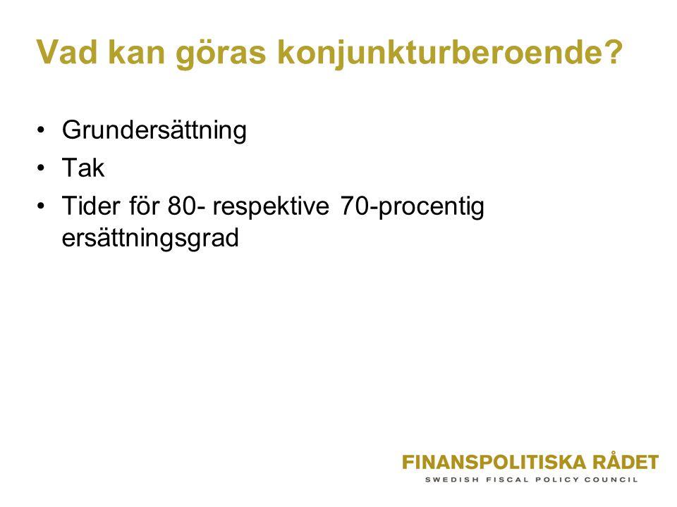Vad kan göras konjunkturberoende.