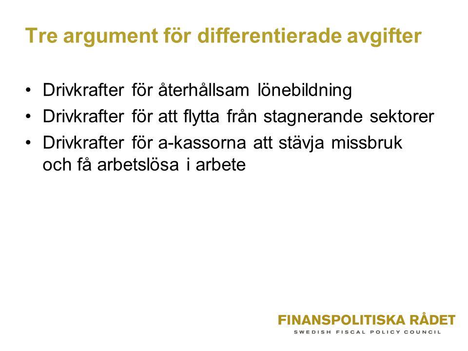 Tre argument för differentierade avgifter •Drivkrafter för återhållsam lönebildning •Drivkrafter för att flytta från stagnerande sektorer •Drivkrafter för a-kassorna att stävja missbruk och få arbetslösa i arbete