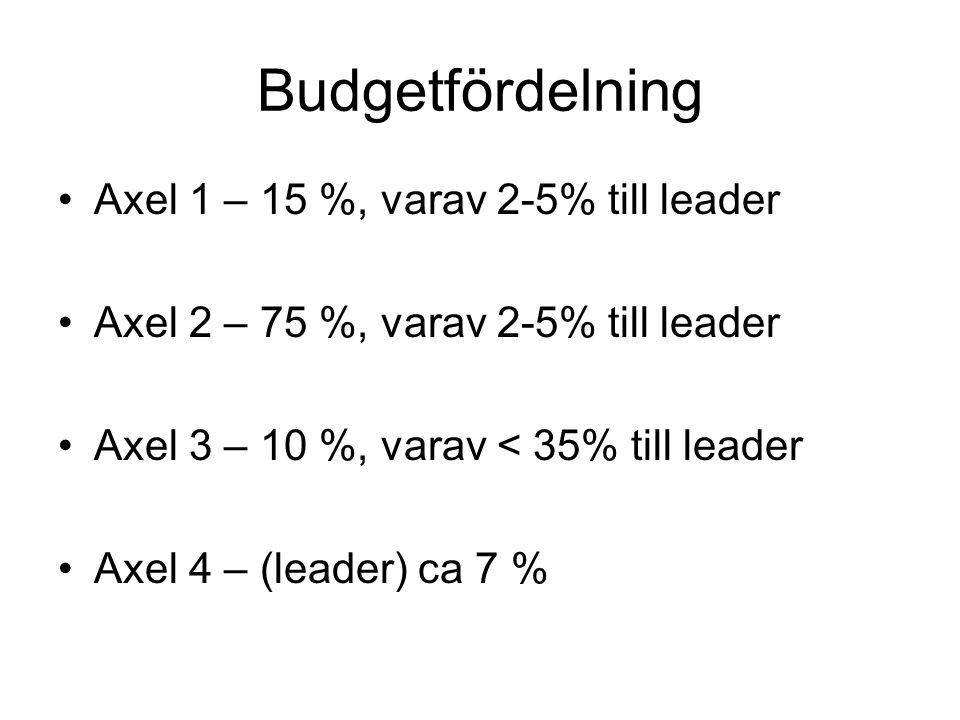 Budgetfördelning •Axel 1 – 15 %, varav 2-5% till leader •Axel 2 – 75 %, varav 2-5% till leader •Axel 3 – 10 %, varav < 35% till leader •Axel 4 – (leader) ca 7 %